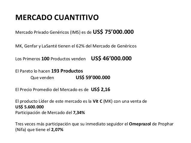 MERCADO CUANTITIVOMercado Privado Genéricos (IMS) es de US$ 75'000.000MK, Genfar y LaSanté tienen el 62% del Mercado de Ge...