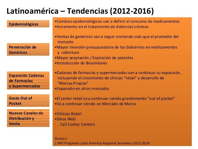 Latinoamérica – Tendencias (2012-2016)                    •Cambios epidemiológicos van a definir el consumo de medicamento...