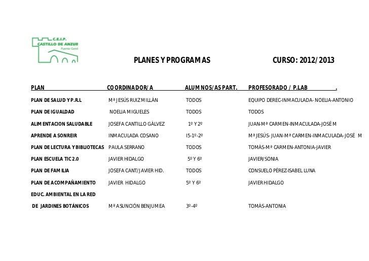 PLANES Y PROGRAMAS                          CURSO: 2012/2013PLAN                        COORDINADOR/A              ALUMNOS...