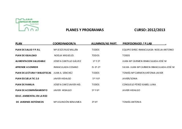 PLANES Y PROGRAMAS                          CURSO: 2012/2013PLAN                         COORDINADOR/A              ALUMNO...
