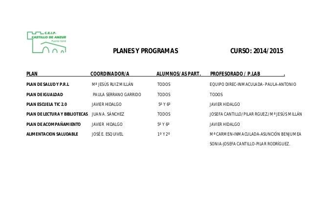 PLANES Y PROGRAMAS CURSO: 2014/2015  PLAN COORDINADOR/A ALUMNOS/AS PART. PROFESORADO / P.LAB .  PLAN DE SALUD Y P.R.L Mª J...