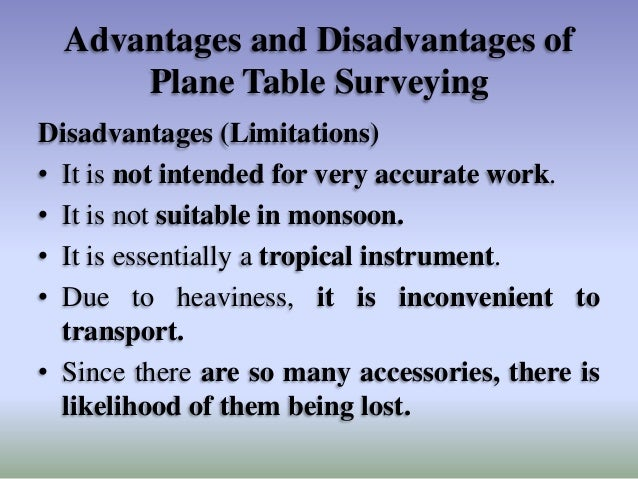 the advantages and disadvantages of travelling by plane Writing what are the advantages and disadvantages of travelling by the airplane there are many means of transport to travel around the world and lots of people choose airplane.