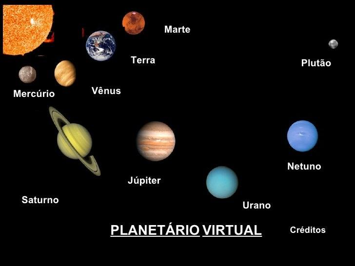 PLANETÁRIO   VIRTUAL Marte Terra Terra Vênus Mercúrio Saturno Júpiter Netuno Plutão Plutão Urano Créditos