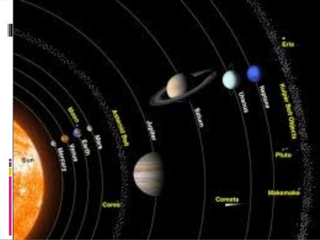 planetary properties and layout of solar system rh slideshare net solar system diagram blank solar system diagram labeled