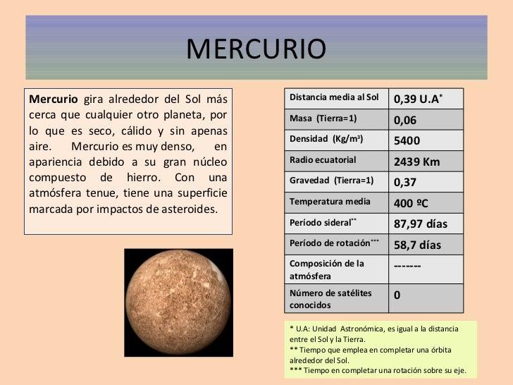Planetas y sus caracter sticas principales cryptorich - Caracteristicas de los planetas interiores ...