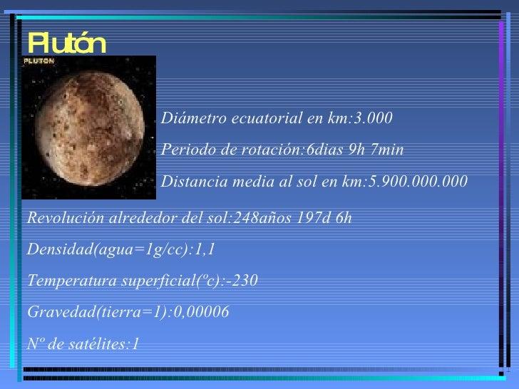 Plutón Diámetro ecuatorial en km:3.000 Periodo de rotación:6dias 9h 7min Distancia media al sol en km:5.900.000.000 Revolu...