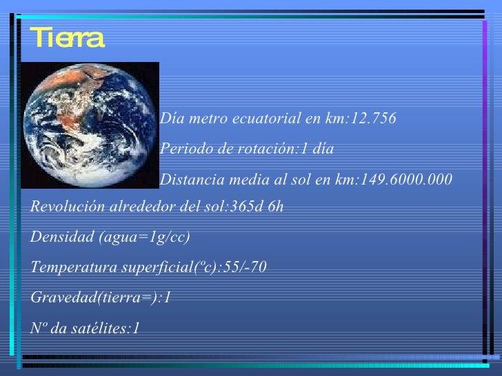 Tierra Día metro ecuatorial en km:12.756 Periodo de rotación:1 día Distancia media al sol en km:149.6000.000 Revolución al...