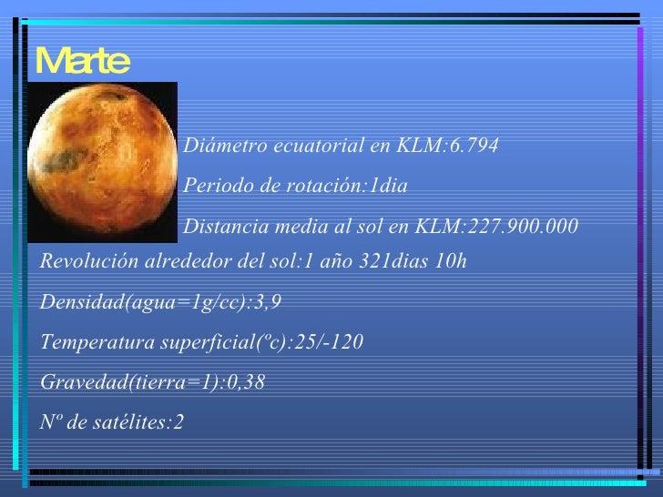 Marte Diámetro ecuatorial en KLM:6.794 Periodo de rotación:1dia Distancia media al sol en KLM:227.900.000 Revolución alred...