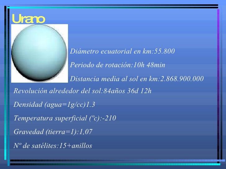 Urano Diámetro ecuatorial en km:55.800 Periodo de rotación:10h 48min Distancia media al sol en km:2.868.900.000 Revolución...