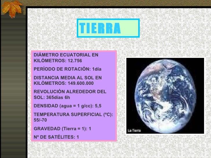 TIERRA DIÁMETRO ECUATORIAL EN KILÓMETROS: 12.756 PERÍODO DE ROTACIÓN: 1día DISTANCIA MEDIA AL SOL EN KILÓMETROS: 149.600.0...