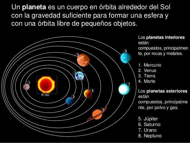 Gravedad de los planetas yahoo dating 3