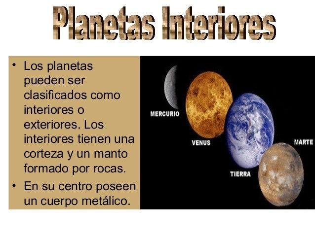 Planetas interiores for Que es exterior y interior