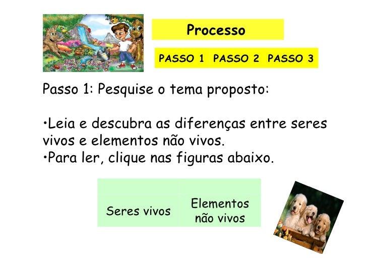 Processo   <ul><li>Passo 1: Pesquise o tema proposto: </li></ul><ul><li>  </li></ul><ul><li>Leia e descubra as diferença...