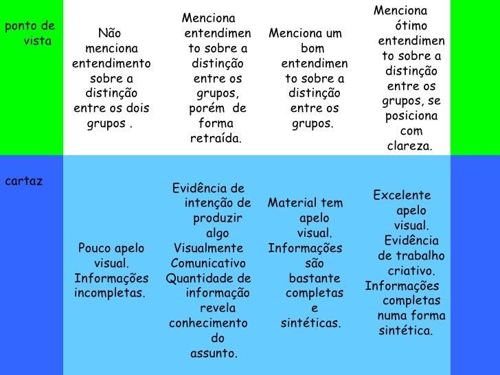 ponto de vista     Não  menciona entendimento sobre a distinção entre os dois grupos .   Menciona entendimento so...