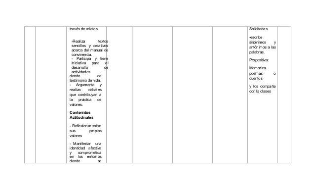 través de relatos -Realiza textos sencillos y creativos acerca del manual de convivencia. - Participa y tiene iniciativa p...