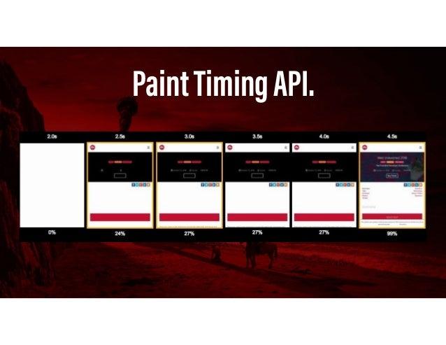 PaintTimingAPI. https://developer.mozilla.org/en-US/docs/Web/API/PerformancePaintTiming