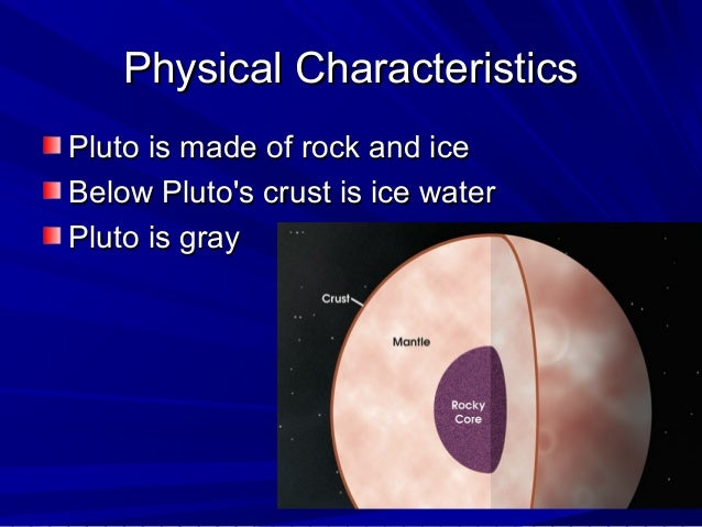 physical characteristics of planets - photo #21