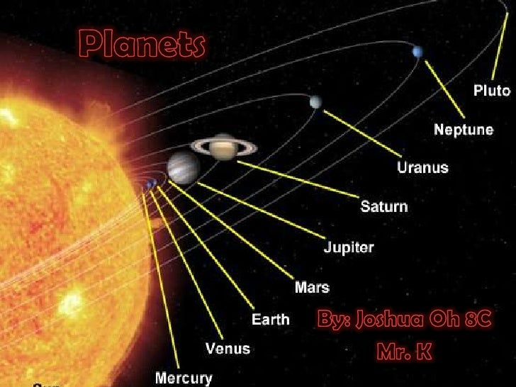 Planets<br />By: Joshua Oh 8C<br />Mr. K<br />