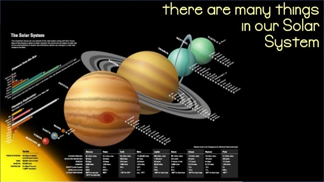 how many planets in our solar system - photo #15