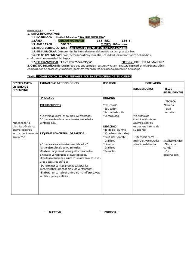 """PLAN DE LECCIÓN """" N.-18  1.- DATOS INFORMATIVOS:  1.1. INSTITUCIÓN : Unidad Educativa """"SAN LUIS GONZAGA""""  1.2.ÁREA : CIENC..."""