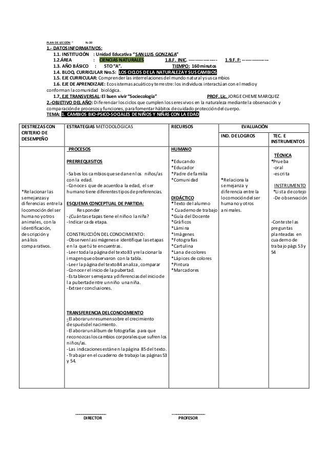 """PLAN DE LECCIÓN """" N.-20  1.- DATOS INFORMATIVOS:  1.1. INSTITUCIÓN : Unidad Educativa """"SAN LUIS GONZAGA""""  1.2.ÁREA : CIENC..."""