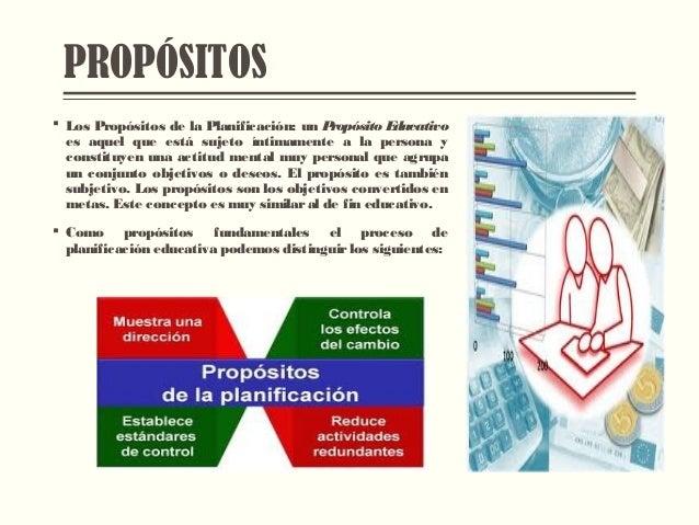 PROPÓSITOS  Los Propósitos de la Planificación: un Propósito Educativo es aquel que está sujeto íntimamente a la persona ...