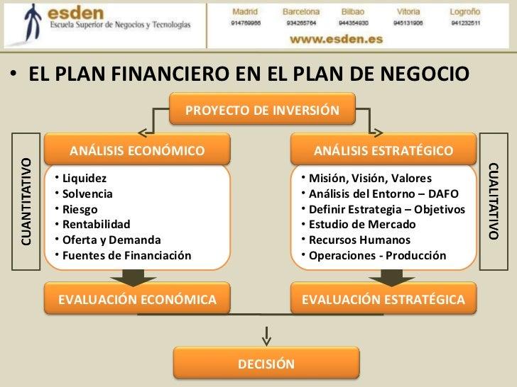 89 Distincin Entre Los Conceptos Econmico Y Financiero