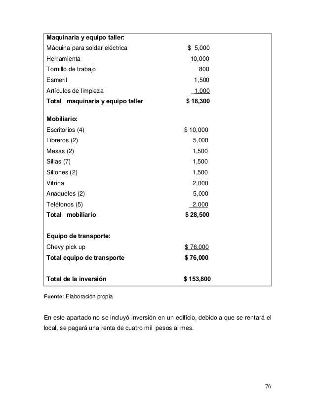 Maquinaria y equipo taller: Máquina para soldar eléctrica                      $ 5,000 Herramienta                        ...