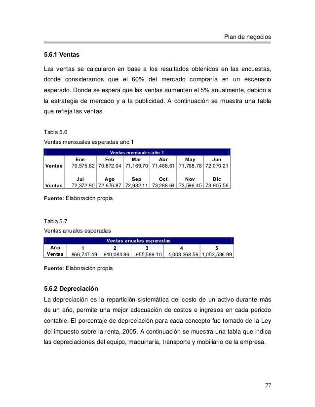 Plan de negocios5.6.1 VentasLas ventas se calcularon en base a los resultados obtenidos en las encuestas,donde consideramo...