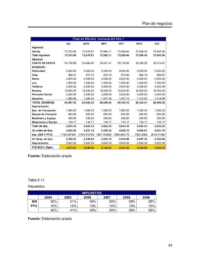 Plan de negocios                                 Flujo de Efectivo mensual del Año 1                           JUL        ...