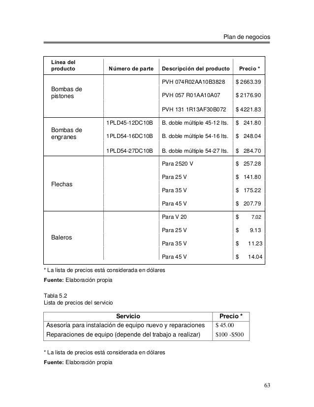 Plan de negocios   Línea del   producto                Número de parte     Descripción del producto           Precio *    ...