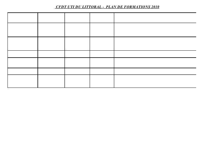 CFDT UTI DU LITTORAL - PLAN DE FORMATIONS 2010