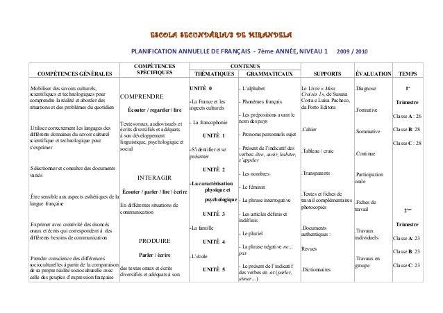 ESCOLA SECUNDÁRIA/3 DE MIRANDELA PLANIFICATION ANNUELLE DE FRANÇAIS - 7ème ANNÉE, NIVEAU 1 COMPÉTENCES GÉNÉRALES .Mobilise...