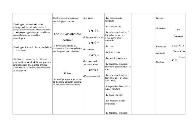 développement linguistique, psychologique et social .Développer des méthodes et des techniques de travail individuel et de...