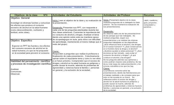 Primer Ciclo Módulo Ciencia Naturales.   Postítulo 2011 -I   Objetivos de la clase          Nº4        Actividades del Est...