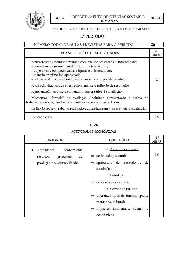 9.º A DEPARTAMENTO DE CIÊNCIAS SOCIAIS E HUMANAS 2009-10 3.º CICLO - CURRÍCULO DA DISCIPLINA DE GEOGRAFIA3.º CICLO - CURRÍ...