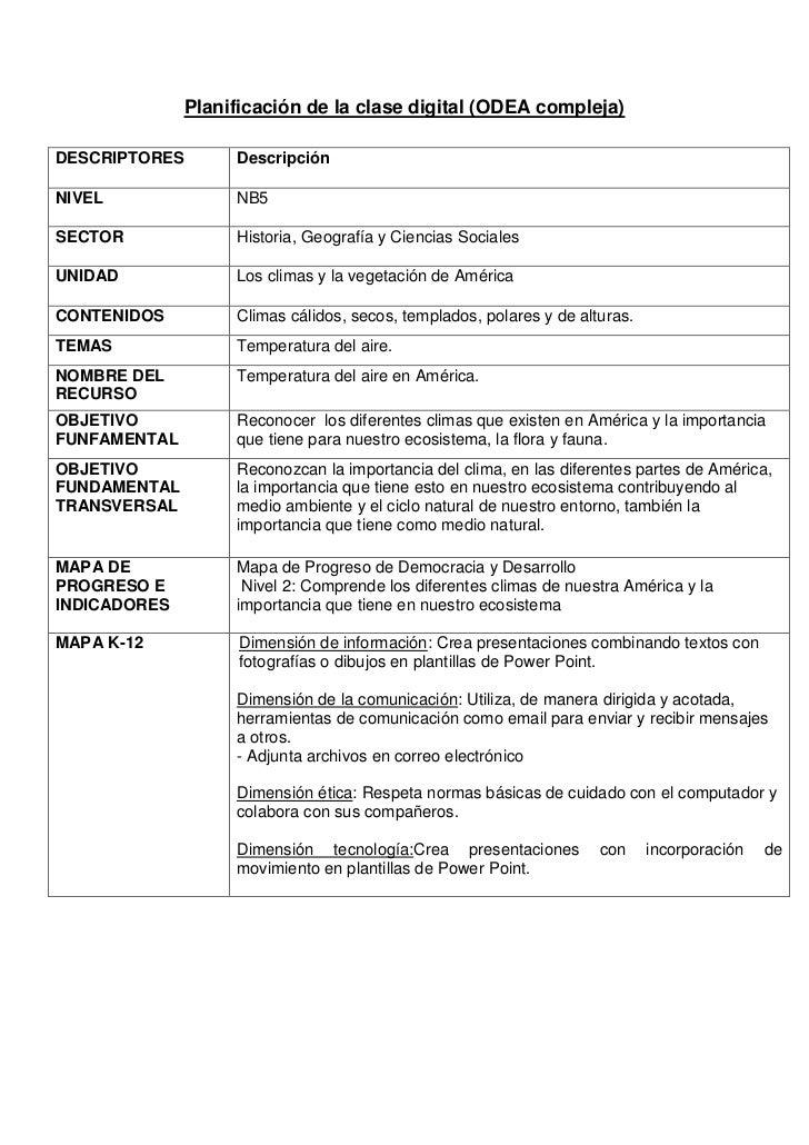 Planificación de la clase digital (ODEA compleja)DESCRIPTORES       DescripciónNIVEL              NB5SECTOR             Hi...