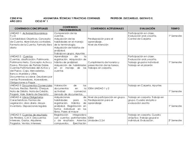 CENS N°46 AÑO 2013  ASIGNATURA: TÉCNICAS Y PRACTICAS CONTABLES CICLO N° 1  CONTENIDOS PROCEDIMENTALES UNIDAD 1: Actividad ...