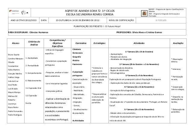 AQPIEF DE ALMADA SCMA T2 3.º CICLOSESCOLA SECUNDÁRIA ROMEU CORREIAAQPIEF – Programa de Apoio e Qualificação daMedidaPIEF –...