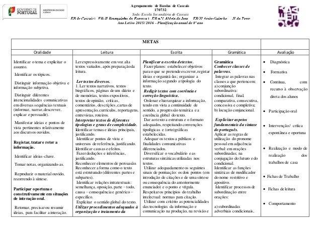 Agrupamento de Escolas de Cascais 170732 Sede: Escola Secundária de Cascais - Ano Letivo 2015/ 2016 – Planificação anual d...