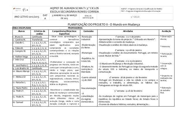 AQPIEF DE ALMADA SCMA T1 3.º CICLOSESCOLA SECUNDÁRIA ROMEU CORREIAAQPIEF – Programa de Apoio e Qualificação da MedidaPIEF ...