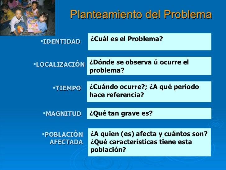 Planteamiento del Problema ¿Cuál es el Problema? ¿Cuándo ocurre?; ¿A qué periodo hace referencia? ¿Qué tan grave es? ¿A qu...