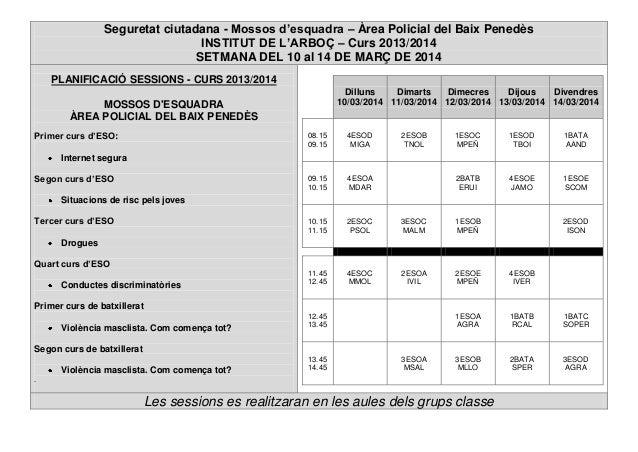 Seguretat ciutadana - Mossos d'esquadra – Àrea Policial del Baix Penedès INSTITUT DE L'ARBOÇ – Curs 2013/2014 SETMANA DEL ...