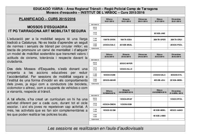 EDUCACIÓ VIÀRIA – Àrea Regional Trànsit – Regió Policial Camp de Tarragona Mossos d'esquadra – INSTITUT DE L'ARBOÇ – Curs ...