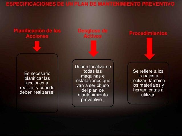 ESPECIFICACIONES DE UN PLAN DE MANTENIMIENTO PREVENTIVO Planificación de las Acciones Es necesario planificar las acciones...