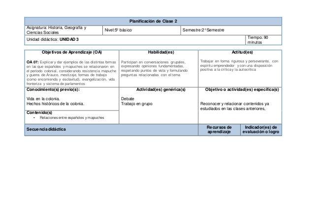 Planificación de Clase 2  Asignatura: Historia, Geografía y  Ciencias Sociales  Nivel:5º básico Semestre:2° Semestre  Unid...