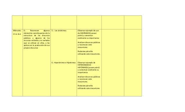 Miércoles     6.-     Reconocen       algunos 5.- Los sinónimos             Observan ejemplo de uso              elementos...