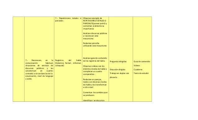 7.- Repeticiones totales o     Observan ejemplo de                                parciales                      REPETICIO...
