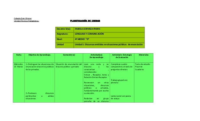 Colegio Don OrioneUnidad Técnico Pedagógica.                                   PLANIFICACIÓN DE UNIDAD                    ...