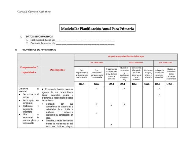 Carbajal Cornejo Katherine ModeloDe PlanificaciónAnual Para Primaria I. DATOS INFORMATIVOS 1. InstituciónEducativa:_______...